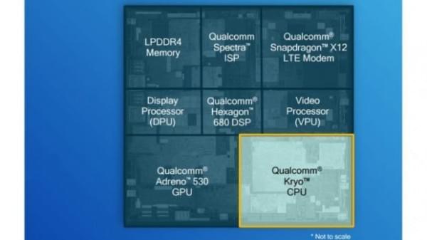 手机芯片哪家强:821 vs. 8890 vs. X25 vs.960的照片 - 3