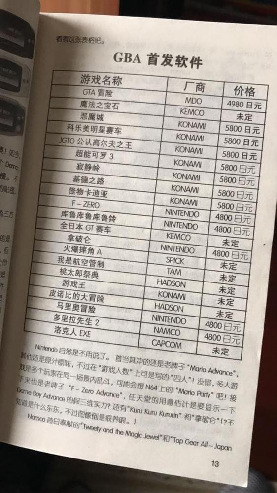 网友晒96年主机游戏报价 一台主机竟够买几平米房的照片 - 9