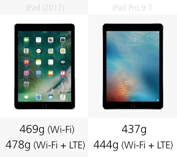 2017年款iPad和9.7寸iPad Pro规格参数对比的照片 - 2