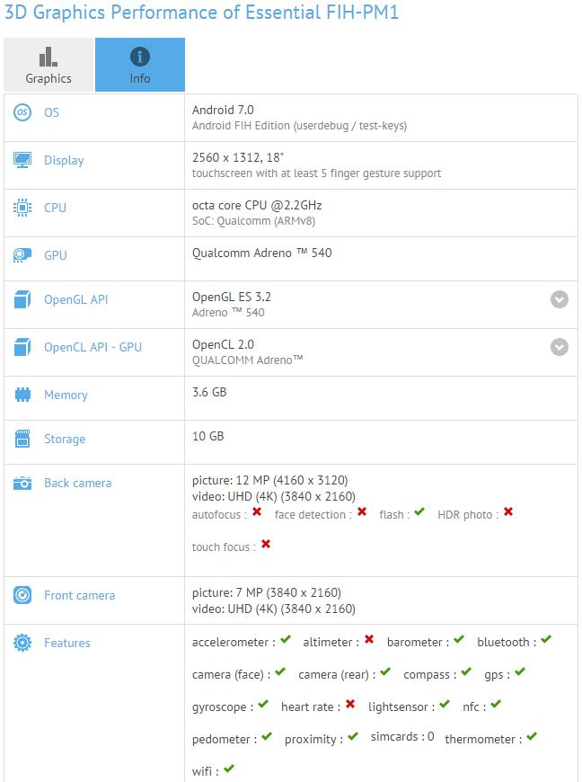 Android之父操刀骁龙835新旗舰亮相:全面屏+最流畅7.0的照片 - 2