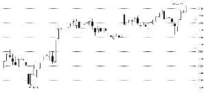 投资者对A股估值水平认可度稳步上升