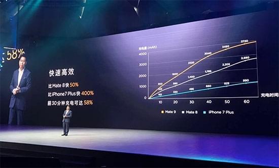 华为在华发布三款Mate 9新机 最高8999元的照片 - 10