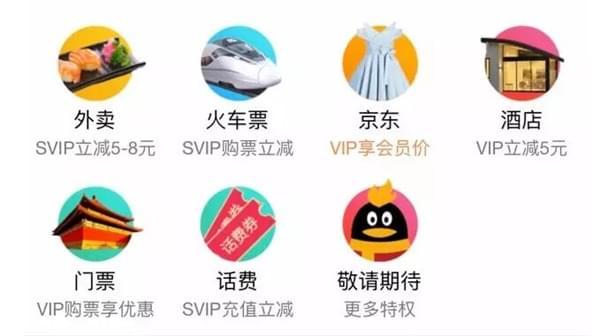 QQ超级会员6大新特权上线:20元/月充的值的照片 - 2