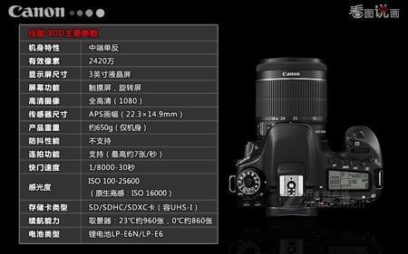 暑假特卖 佳能80D(18-200 IS)售7980元