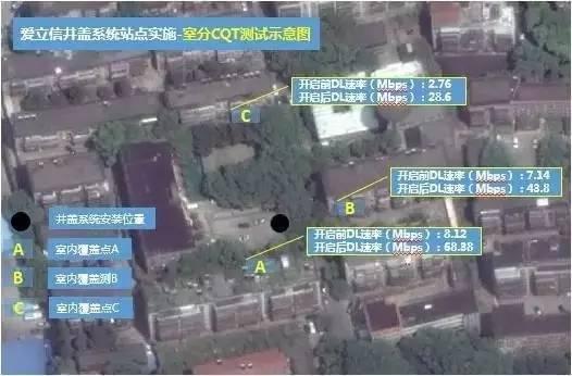中国移动首发:一次完整的井盖基站建设全过程的照片 - 16
