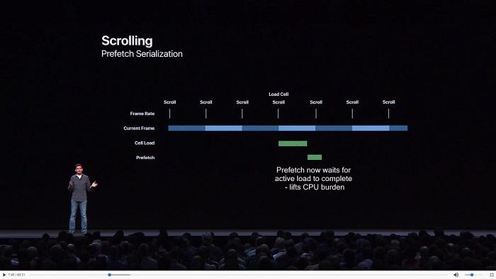 不科学的iOS 12:苹果如何让它在iPhone上跑得更快?的照片 - 3
