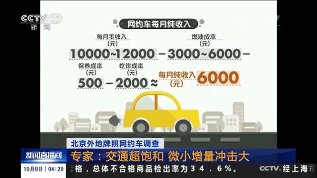 北京交通委:拥堵加剧与网约车出现时间吻合的照片 - 2