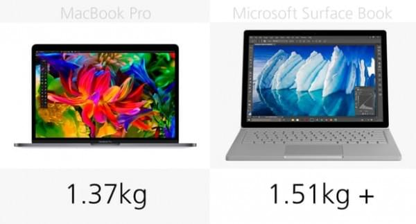 MacBook Pro和Surface Book终极对比的照片 - 3