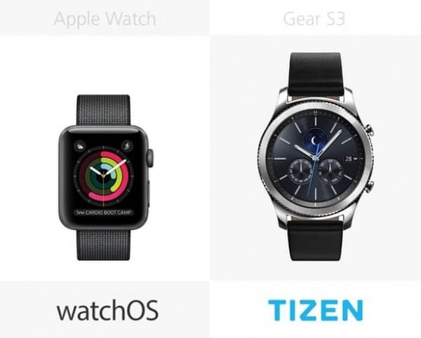 Apple Watch Series 2和三星Gear S3规格参数对比的照片 - 23