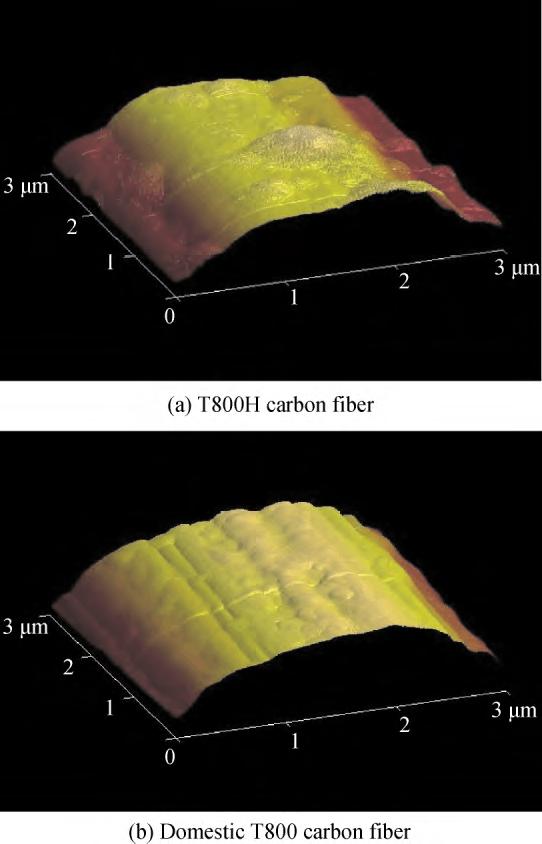 国产T800碳纤维 不止一代人的努力的照片 - 3