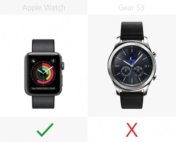 Apple Watch Series 2和三星Gear S3规格参数对比的照片 - 14