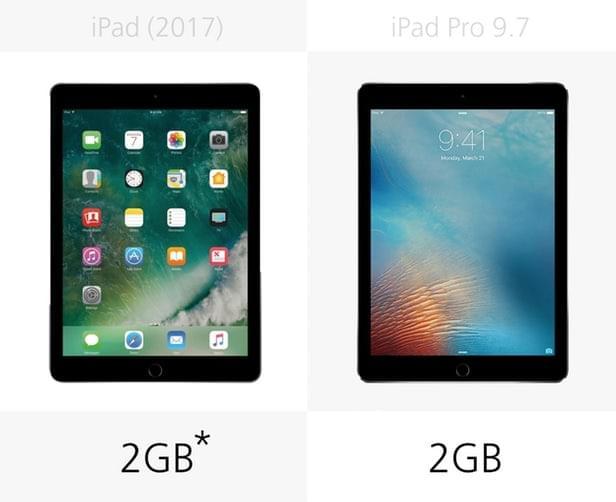 2017年款iPad和9.7寸iPad Pro规格参数对比的照片 - 14