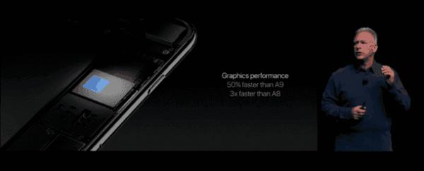 苹果iPhone 7/7 Plus发布:32/128/256GB起售价649美元的照片 - 15