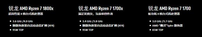 锐龙 AMD Ryzen 7 1800x 评测的照片 - 2