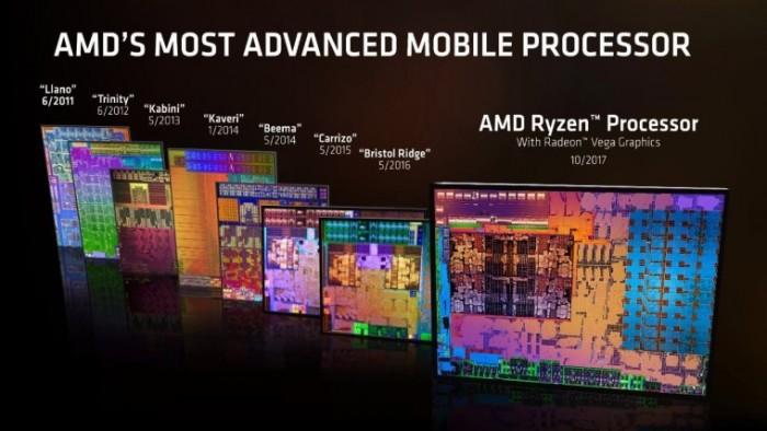 戴尔推出全新AMD Inspiron 7000笔记本电脑的照片 - 2