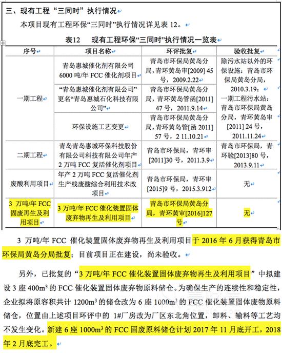 危废处置企业惠城环保抢滩A股 募投项目注水?