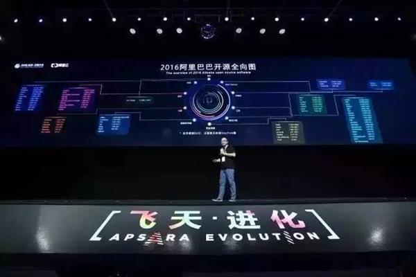 2016年最受欢迎中国开源软件TOP 20:阿里获四席的照片 - 1