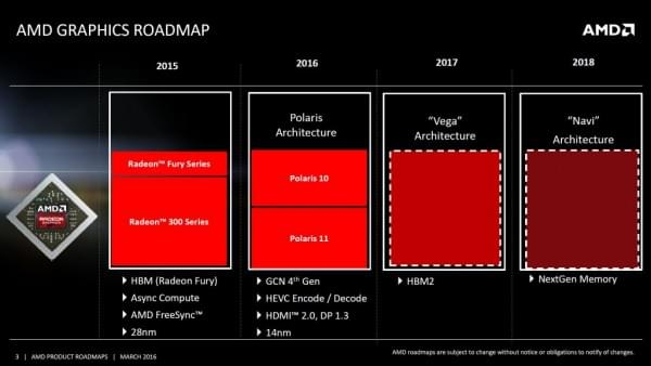 2017年AMD重生的希望:ZEN和Vega的照片 - 3