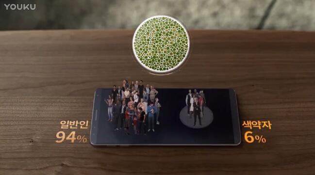 三星宣传片现超高屏占比Galaxy S8的照片 - 2