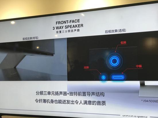 索尼在华发布X9300E系列等新品:售价13999起的照片 - 3