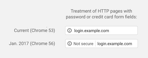 """从Chrome 56开始:Google将把某些HTTP网页标记为""""不安全""""的照片 - 2"""