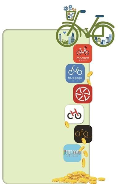 实测6款共享单车App退款: 押金有快慢 退余额都难办的照片 - 2