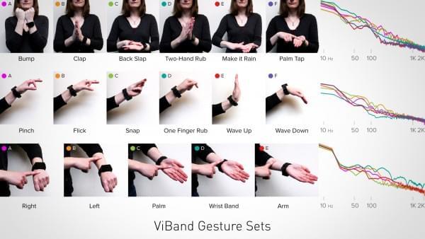 智能手表传感器技术升级 识别物体和更多细微手势的照片 - 3