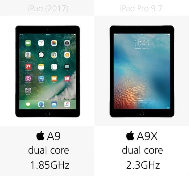 2017年款iPad和9.7寸iPad Pro规格参数对比的照片 - 13