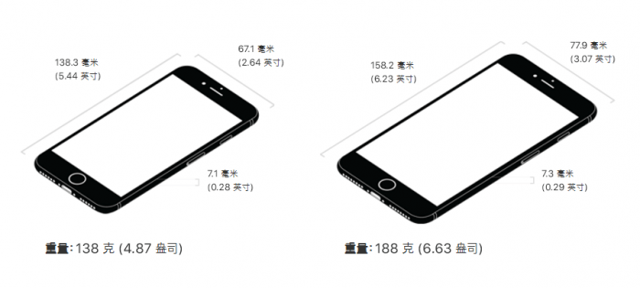 富士康内参重磅偷跑iPhone 8外形