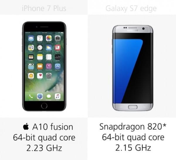 要双摄像头iPhone 7 Plus还是双曲面Galaxy S7 edge?的照片 - 29