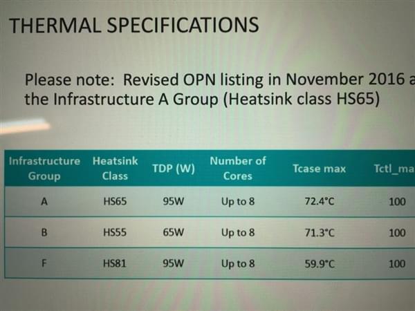 AMD Ryzen更多散热器搭配及国行价格曝光的照片 - 3