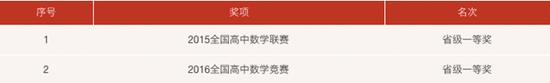 """南京新东方清华""""领军计划""""学霸孙书鑫:你以为名校离你很遥远,直到综合评价的出现"""
