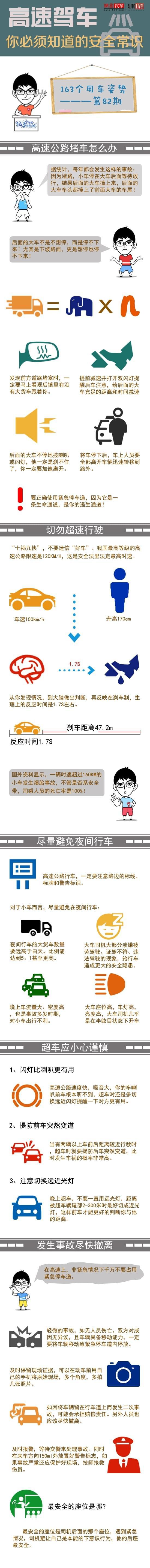 女司机高速逆行28.8公里:第一次上高速 导航导错