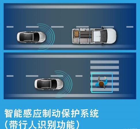 潮流智趣座驾 全新一代福克斯亮相北京车展